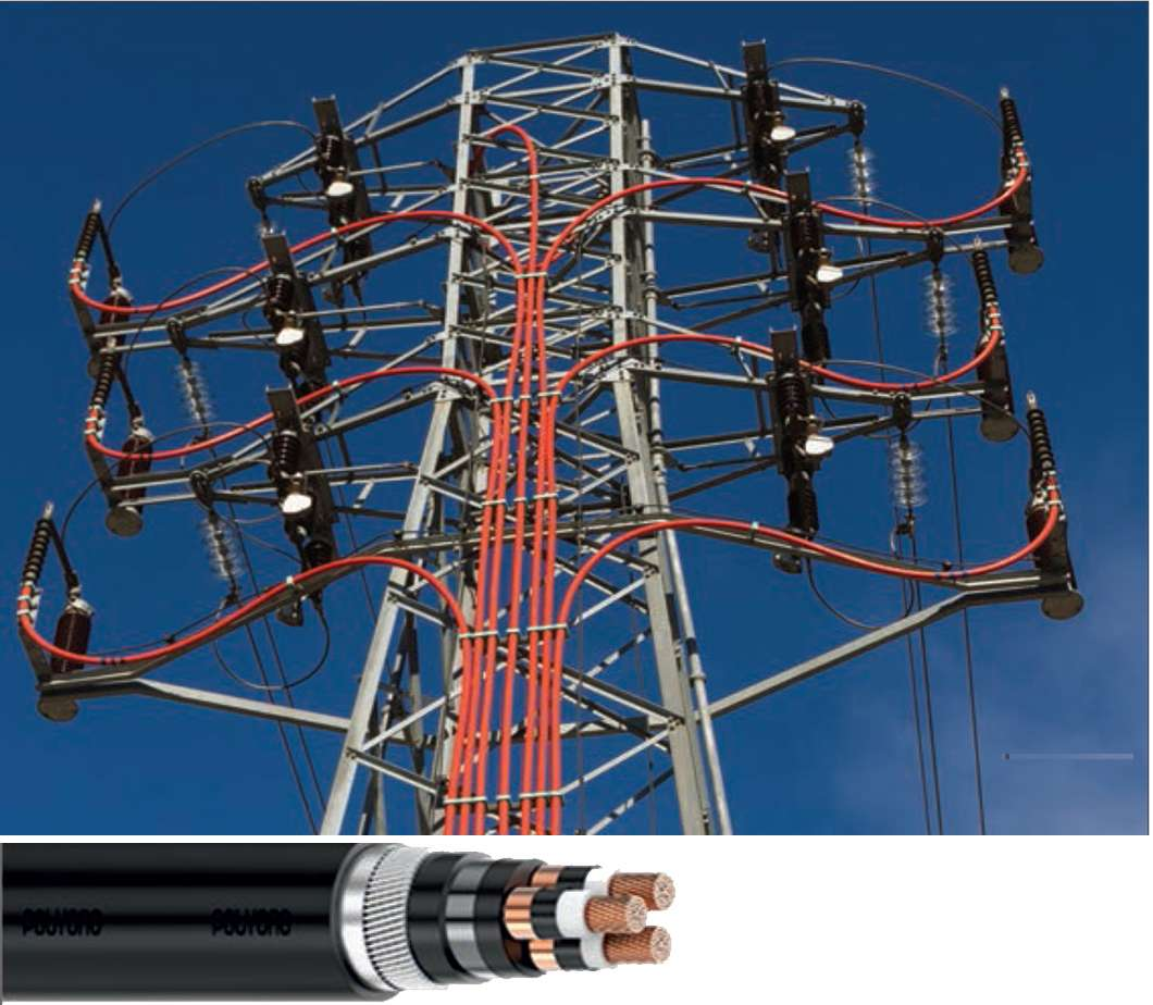 High Voltage Cables